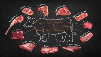 Photo of Top 6 Steak Cuts
